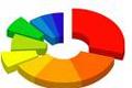 Масс Медиа: Маркетинговые Исследования