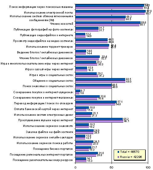 Европейские тенденции – теперь и в Рунете