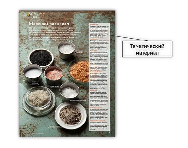 Интеграция бренда в тематическом журнале