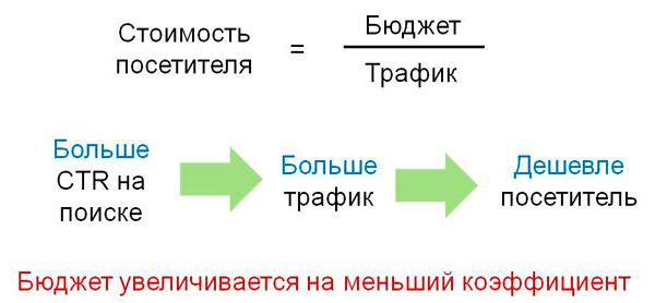 Стратегия ТОП 1-3