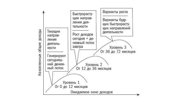 Детская поликлиника минск нарочанская