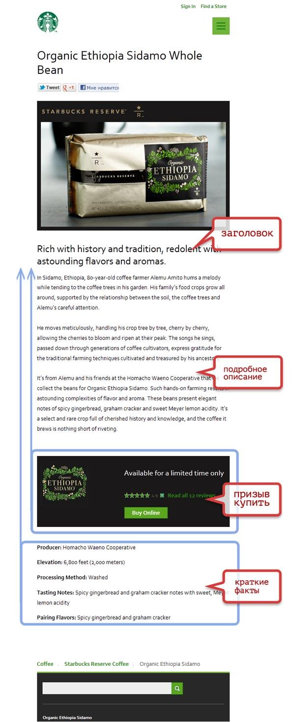 Пример адаптивного сайта Starbucks