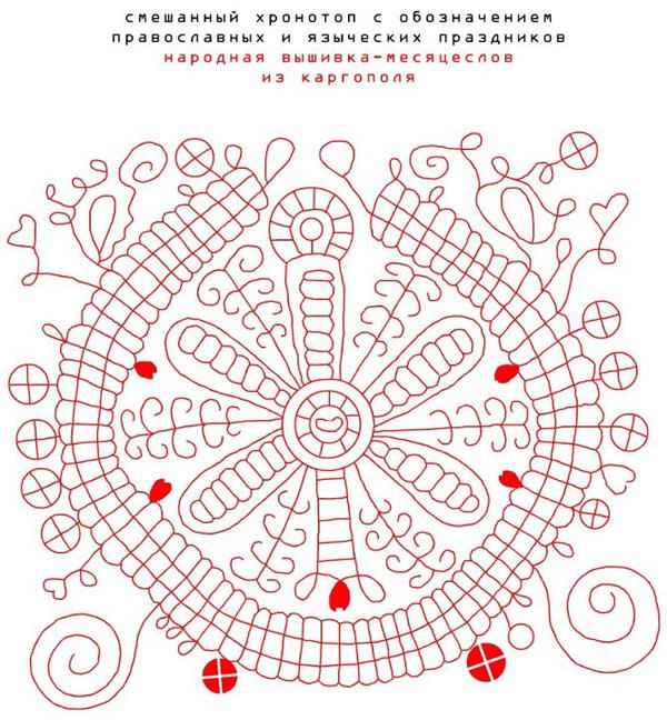 Acтронавигация 2000 анна николаева, сергей де рокамболь арт-группа драконовы ключи