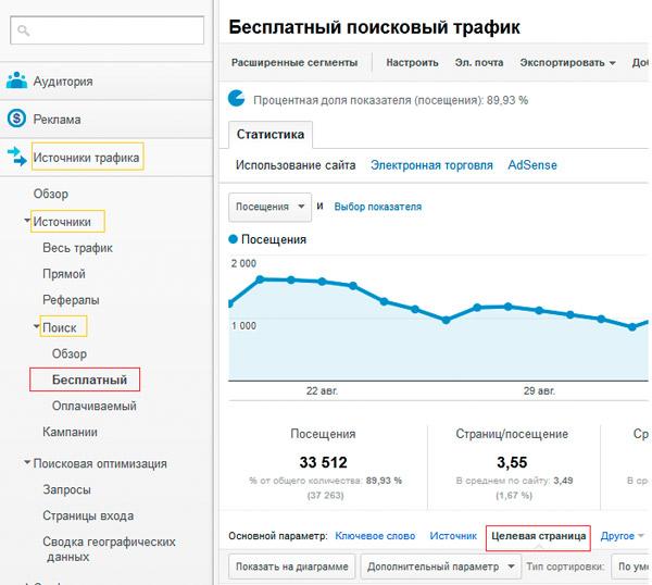 Оптимизация больших сайтов