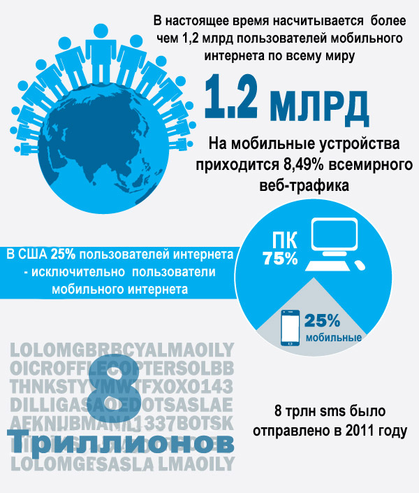 ���� mobile