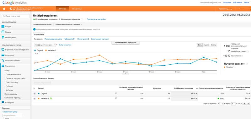 Применение инструментов тестирования веб-аналитики