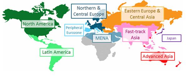 Прогноз по региональным блокам