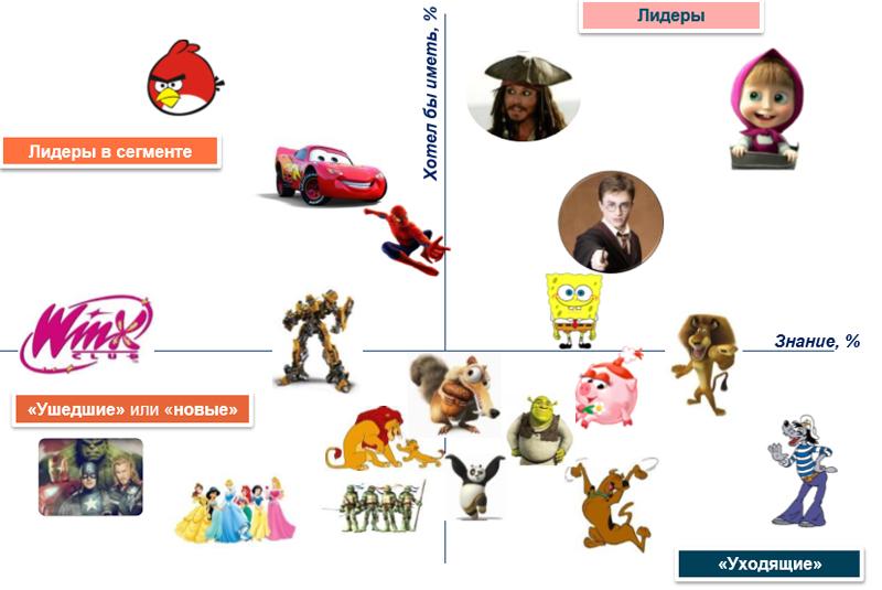 Карта персонажей