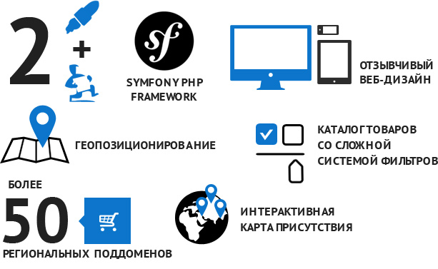 http://img.advertology.ru/aimages/2013/10/16/vostok_1.jpg