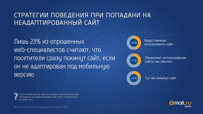Исследование Mail.Ru Group и Nielsen