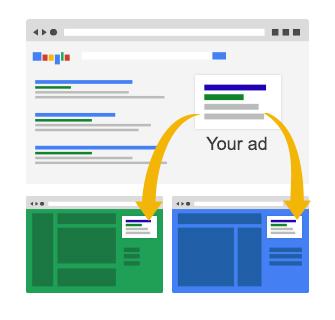 Гугл адвордс стоимость рекламы