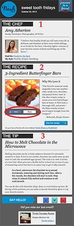 Email-рассылка для подписчиков блога Nosh.On.It: просто пальчики оближешь!
