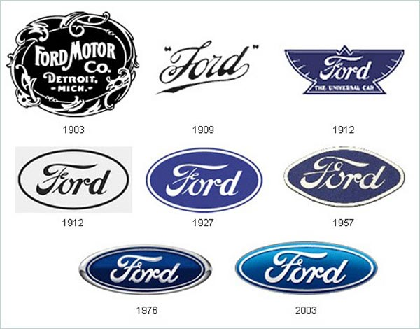 Креативная реклама автомобилей Ford