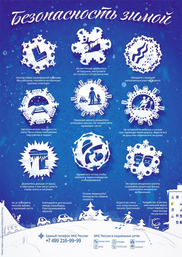 Плакаты о сезонных правилах безопасности для МЧС
