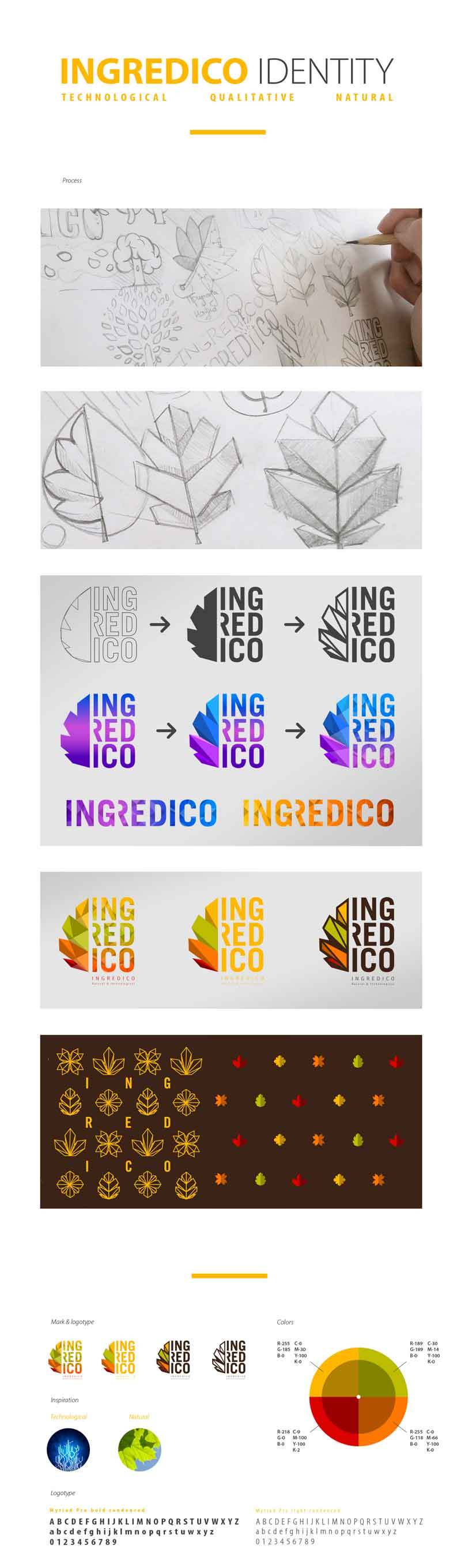 Ingredico в дизайне от Ingoma Fab.