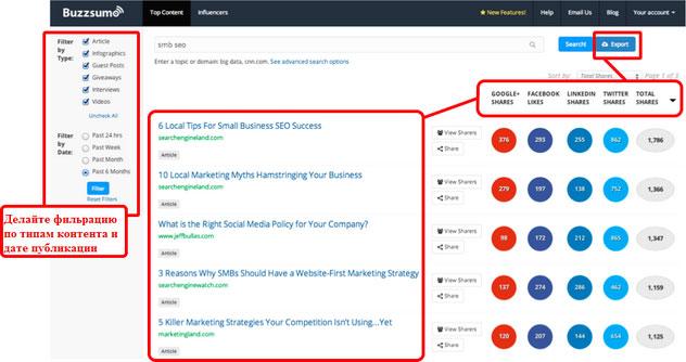 Как написать действительно интересную статью в корпоративном блоге?