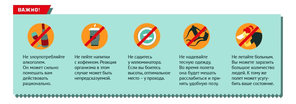 Агентство Rocketmind подготовило очередную инфографику для самостоятельных путешественников по заказу Аэроэкспресс.