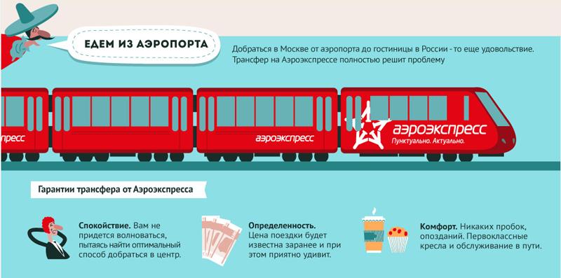 Инфографика от Аэроэкспресса поможет иностранцам