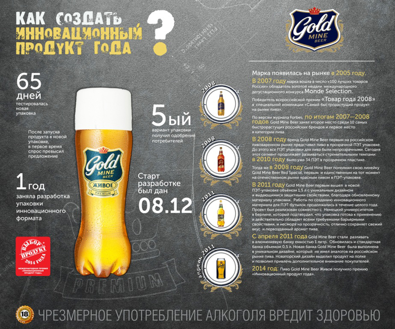 Gold Mine Beer: как создаются победители