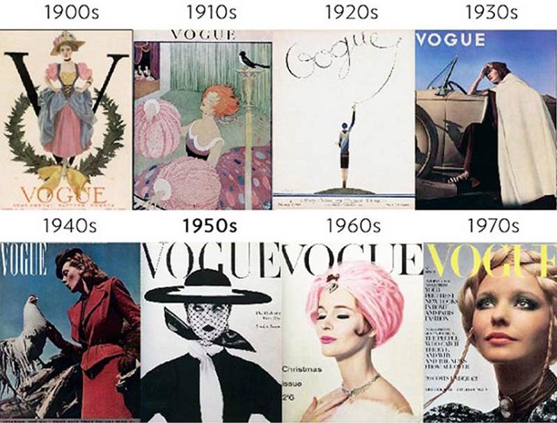 Эволюция модного глянца: как изменились обложки журналов за последние 100 лет.