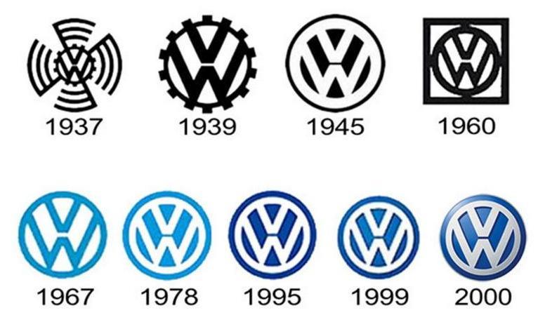все логотипы вольво