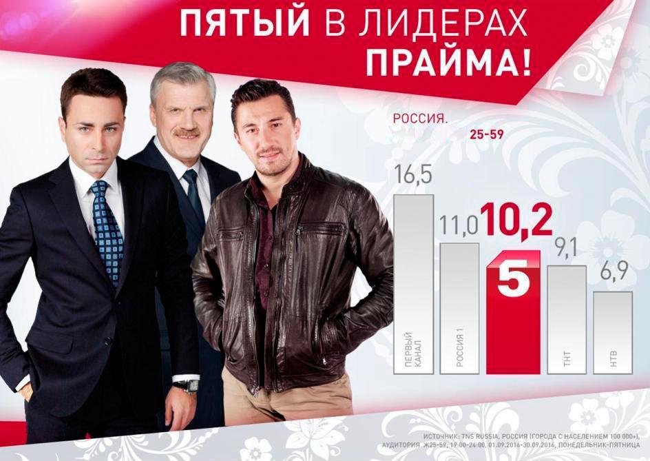 Вечерний эфир Пятого канала завоевал премиальную аудиторию.
