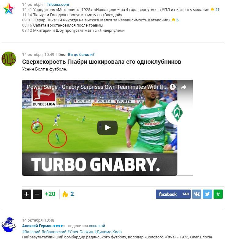 Tribuna.com/Sports.ru.