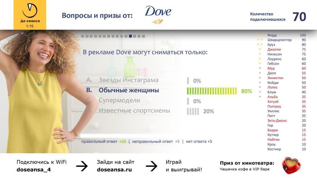 Initiative проводит нестандартную интерактивную кампанию бренда Dove.
