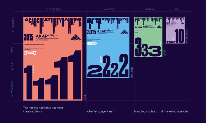 Российский рейтинг креативности получил фирменный стиль.