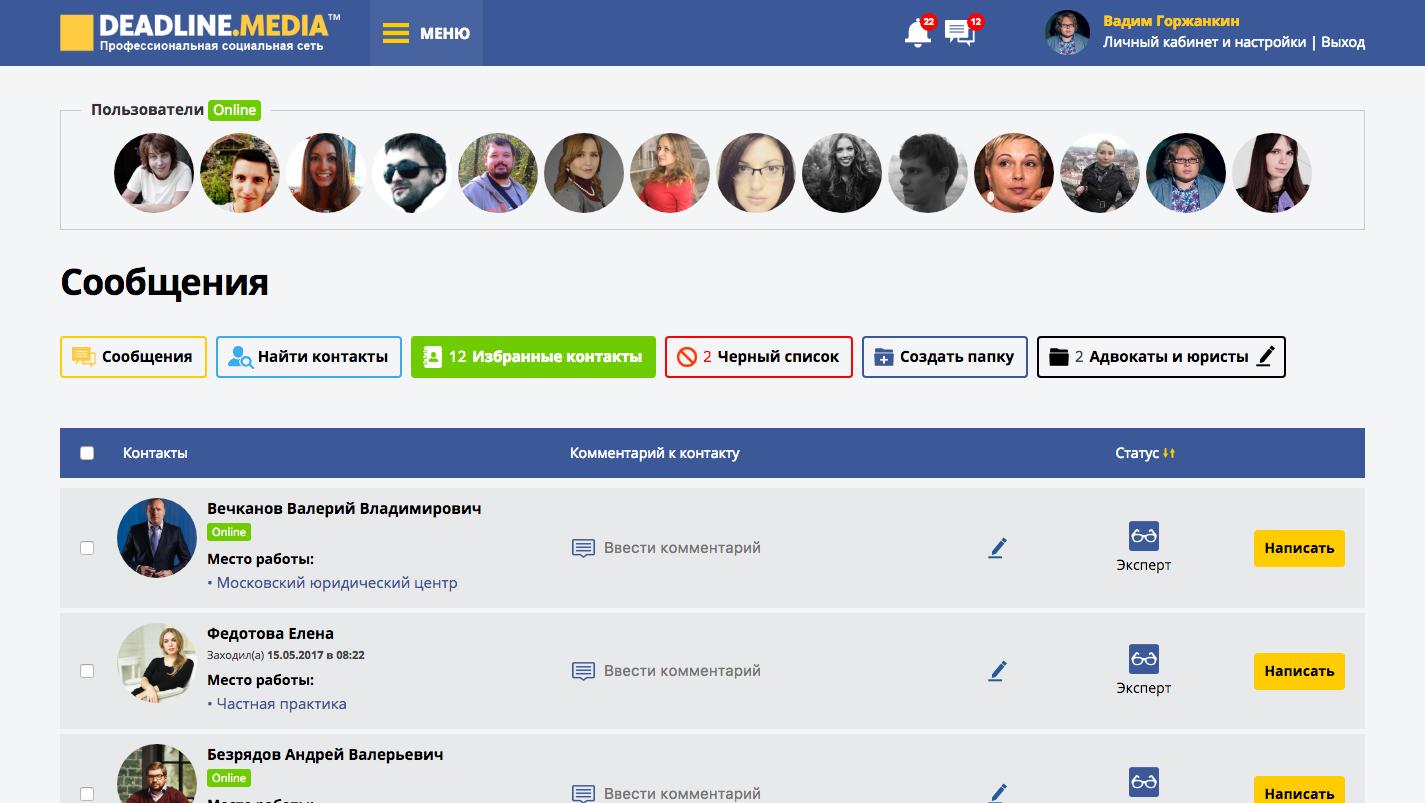 Зависимость от социальных сетей - Проекты