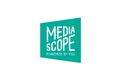 100 наиболее популярных ТВ программ среди россиян (19/11/2018 - 25/11/2018)
