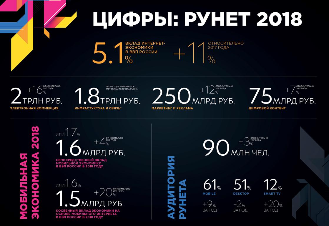 Чаты типа рунета — photo 8