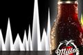 "Печатная реклама ""Miller Midnight 1""  Рекламодатель: Miller Brewing Company  Бренд: Miller"