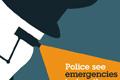 """Печатная реклама """"Police Camera Action""""  Агентство: Ogilvy & Mather Paris  Рекламодатель: IBM  Бренд: IBM"""
