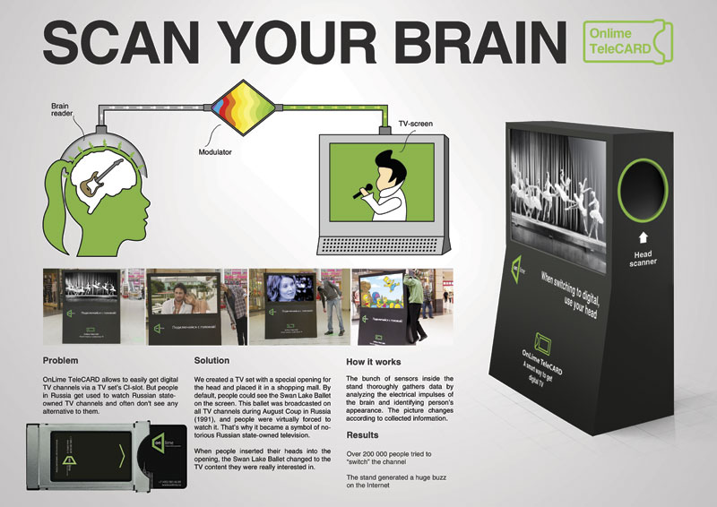 "Медиа-проект ""Scan Your Brain"", бренд: OnLime TeleCARD, агентство: Leo Burnett Moscow"