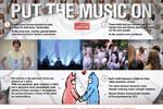 "Нестандартная реклама ""Put the music on""  Агентство: Восход  Рекламодатель: SiammSiamm Fashion store"